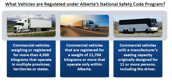 NSC-Regulated-Vehicles
